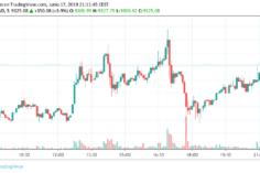 Gráfico del Bitcoin