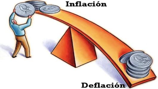 La deflación y la inflación financiera en Bolsa: explicación y diferencias
