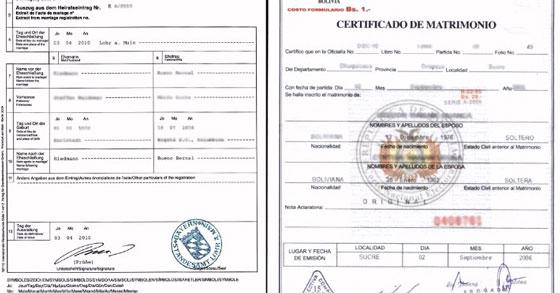 Certificado de Matrimonio España