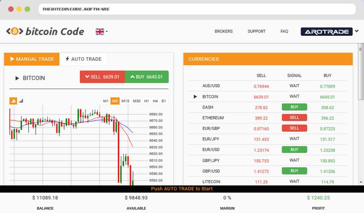 Bitcoin Code ¿Realidad o estafa?